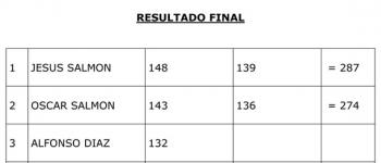 """XXX Torneo """"El Mozuco de Cayón"""", resultado final del 16 de agosto, en la bolera La Alameda"""